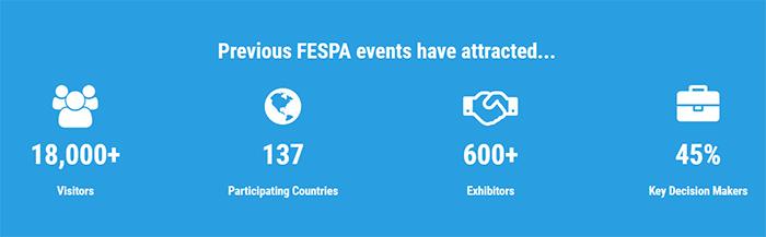 IECHO bestätigt Teilnahme an der FESPA