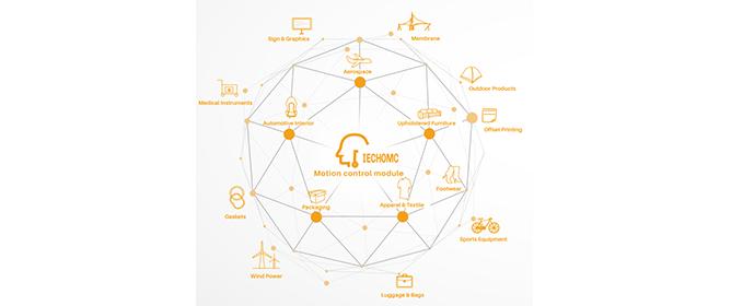 Intelligente IECHOMC-Präzisionsbewegungssteuerung